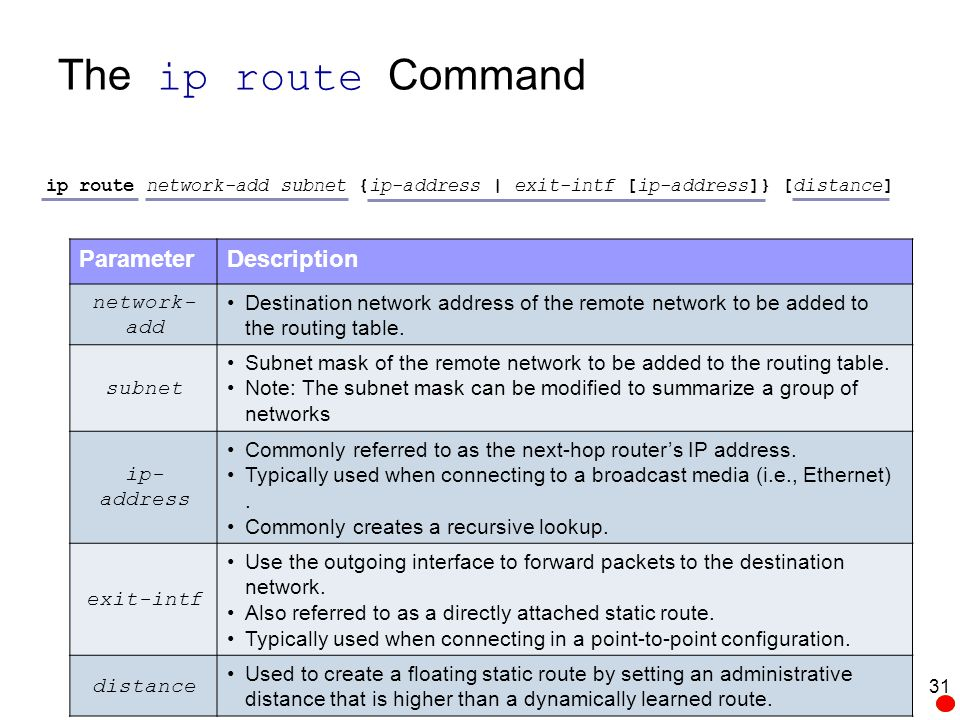 Reaching remote networks dynamically ppt download the ip route command parameter description network add greentooth