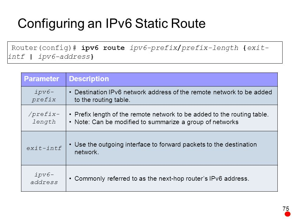 Reaching remote networks dynamically ppt download configuring an ipv6 static route keyboard keysfo Gallery