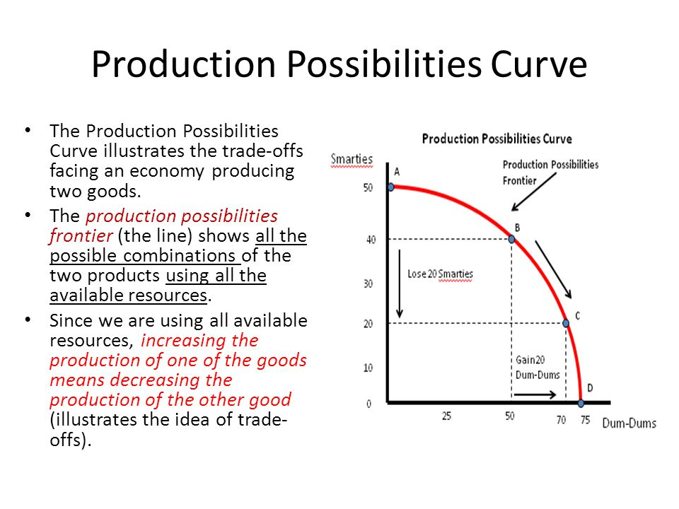 sample production possibility curve A production–possibility frontier (ppf) or production possibility curve (ppc) is the possible tradeoff of producing combinations of goods with constant technology.