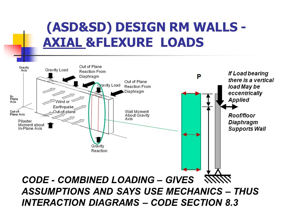 Diaphragm Wall Design Xls : Asd sd design rm walls axial flexure loads ppt
