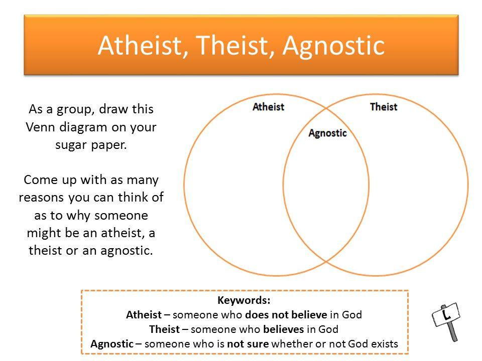 agnostic essay god unknown Two ways of thinking about agnosticism: hitchens vs  probability for whether god exists, even though the essay in  a similar unknown points not to.