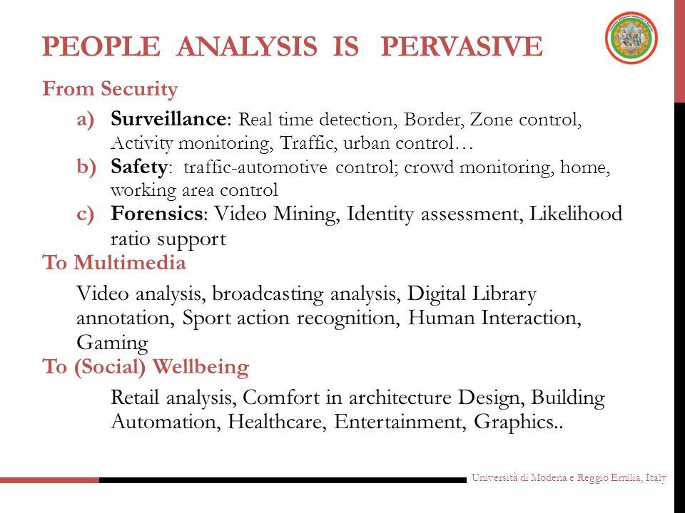 People Analysis IS PERVASIVE