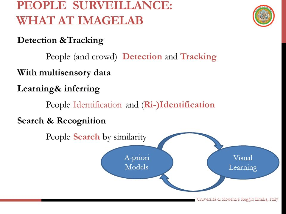 People surveillance: what at IMAGELAB