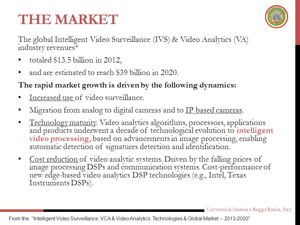 The market The global Intelligent Video Surveillance (IVS) & Video Analytics (VA) industry revenues*