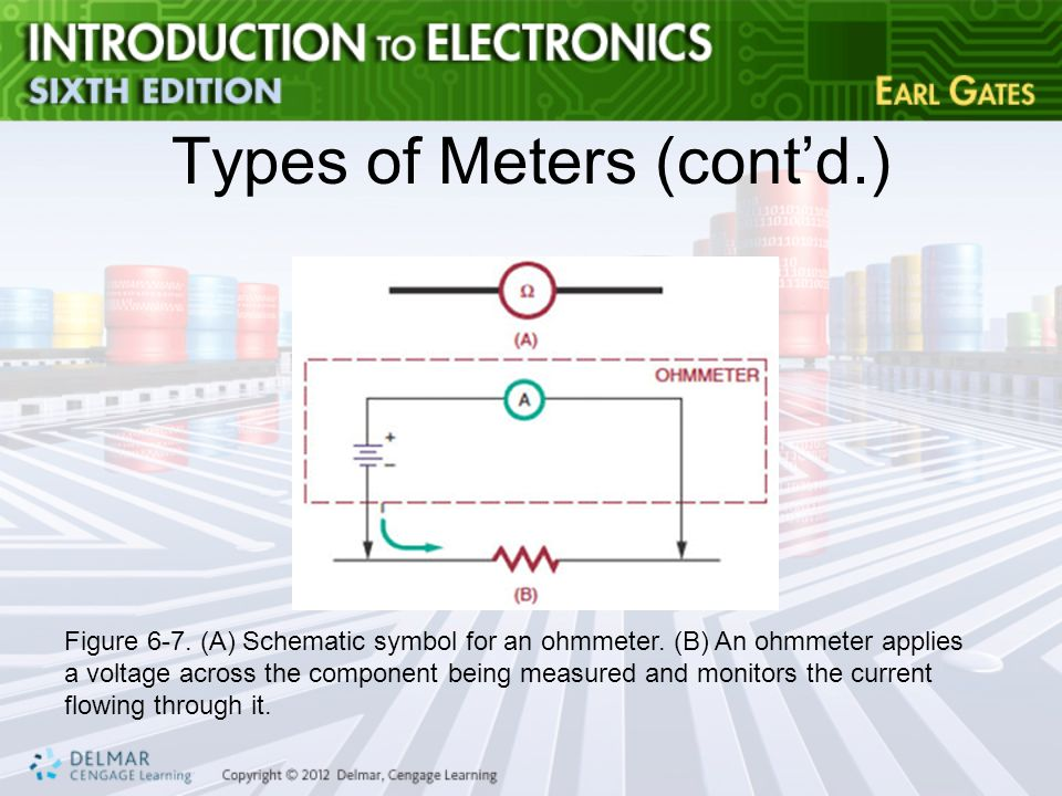 Comfortable Ohmeter Symbol Ideas Electrical And Wiring Diagram