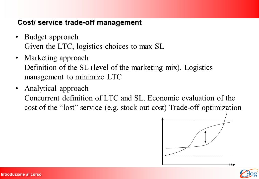Cost/ service trade-off management