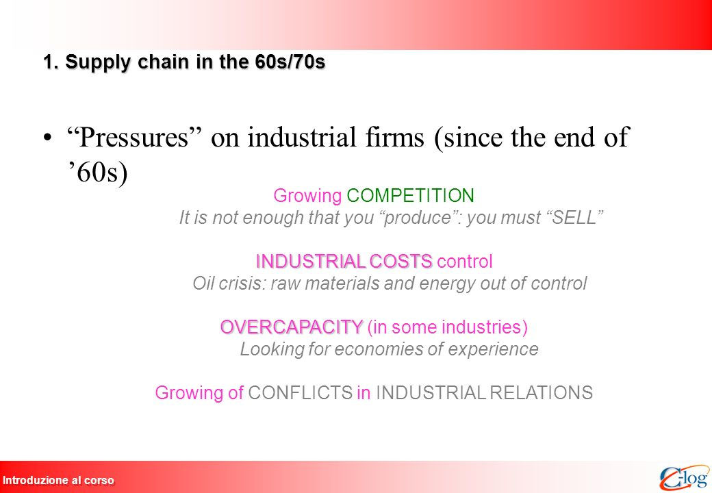 Pressures on industrial firms (since the end of '60s)
