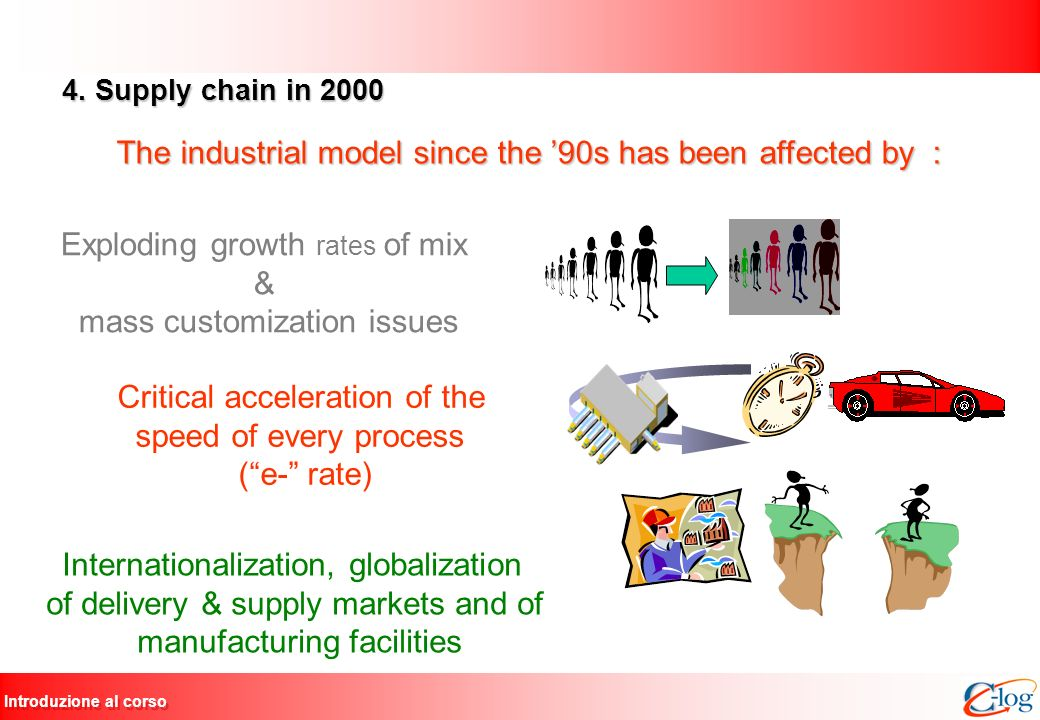 The industrial model since the '90s has been affected by :