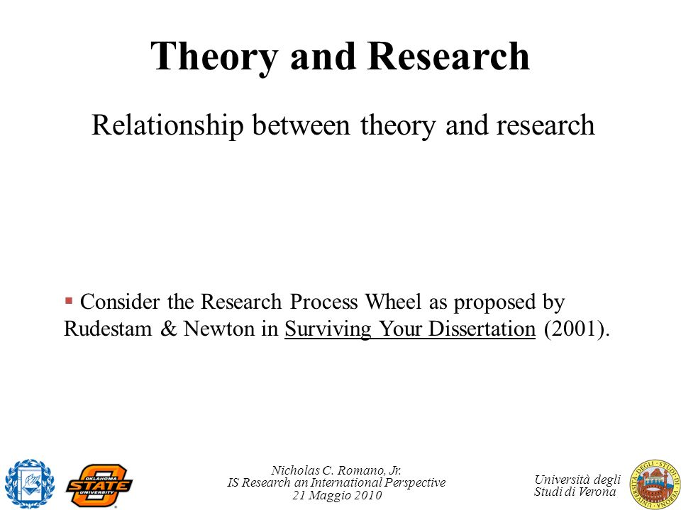 Relationship between theory and research