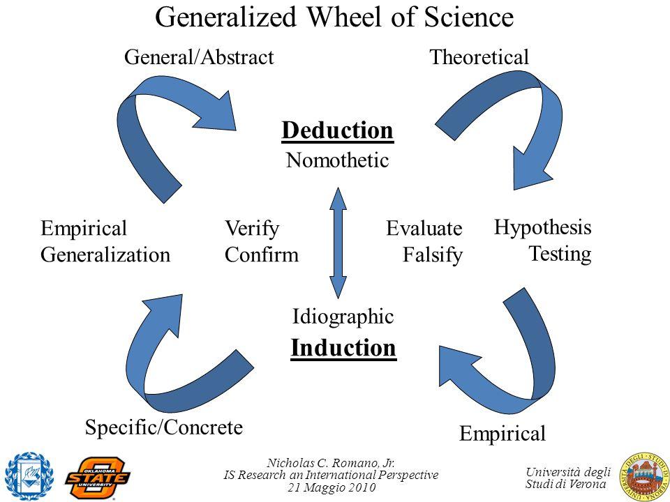Generalized Wheel of Science