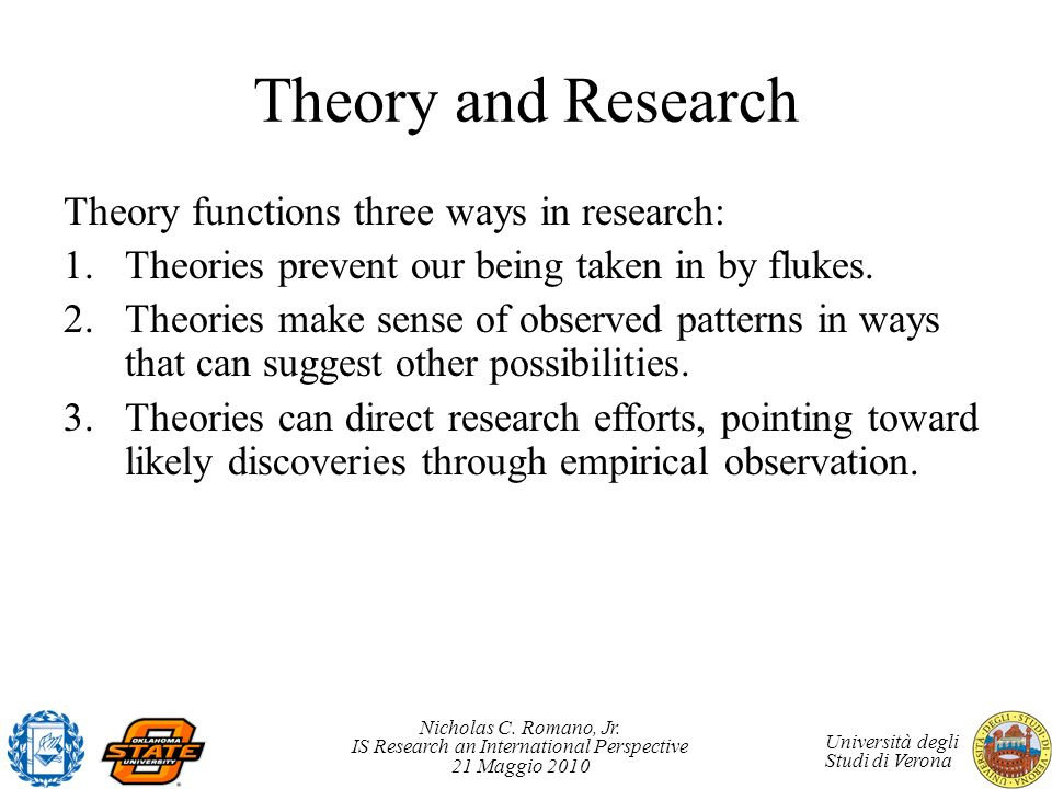Theory and Research Theory functions three ways in research:
