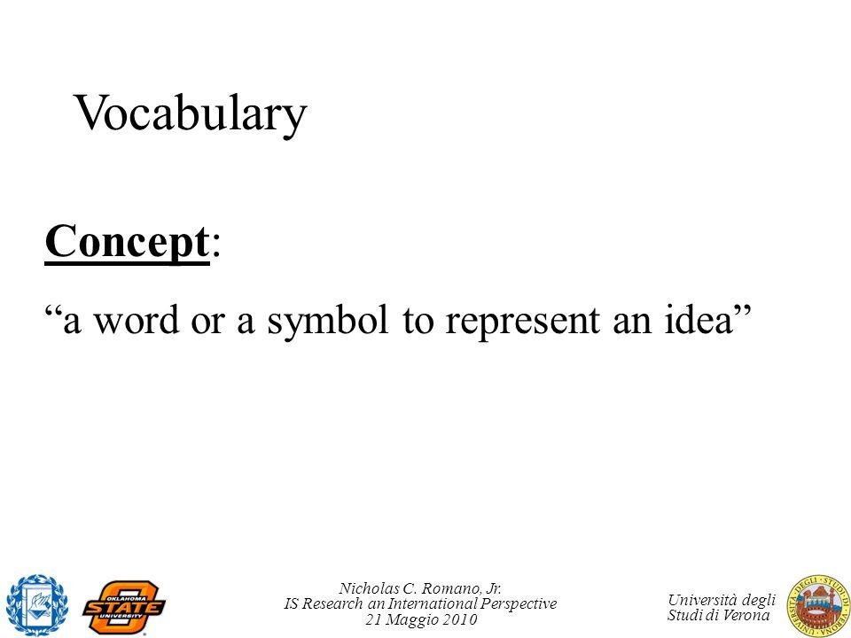 Vocabulary Concept: a word or a symbol to represent an idea
