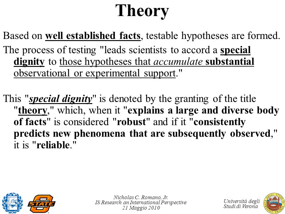 Theory Based on well established facts, testable hypotheses are formed.
