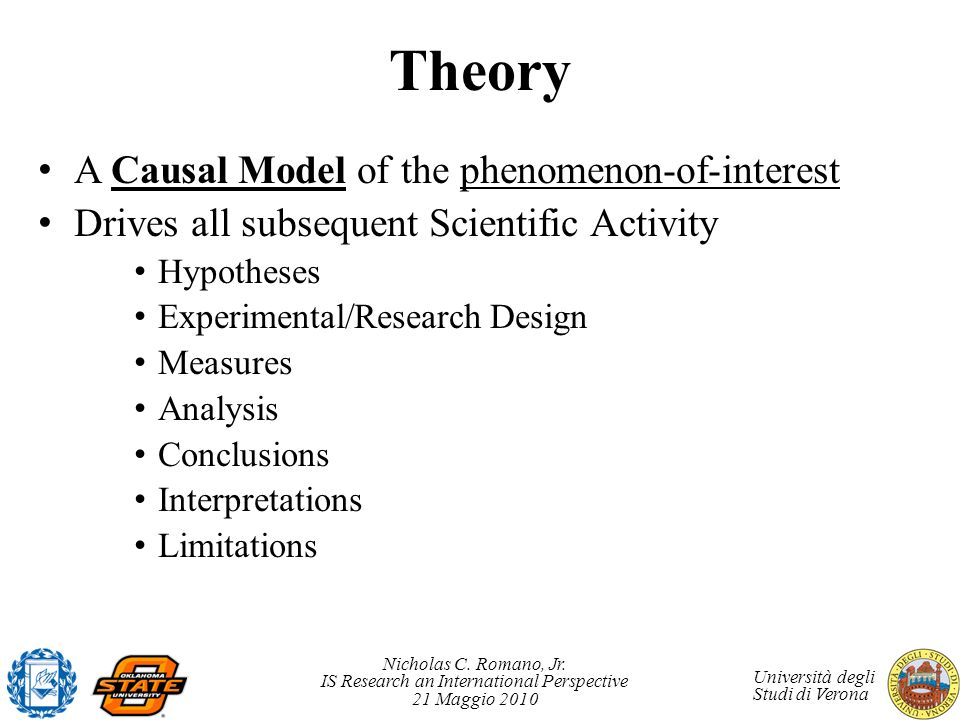 Theory A Causal Model of the phenomenon-of-interest