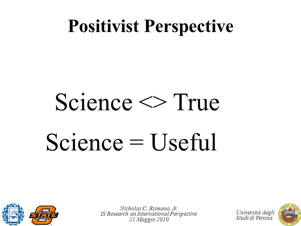 Positivist Perspective