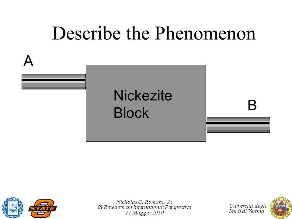 Describe the Phenomenon