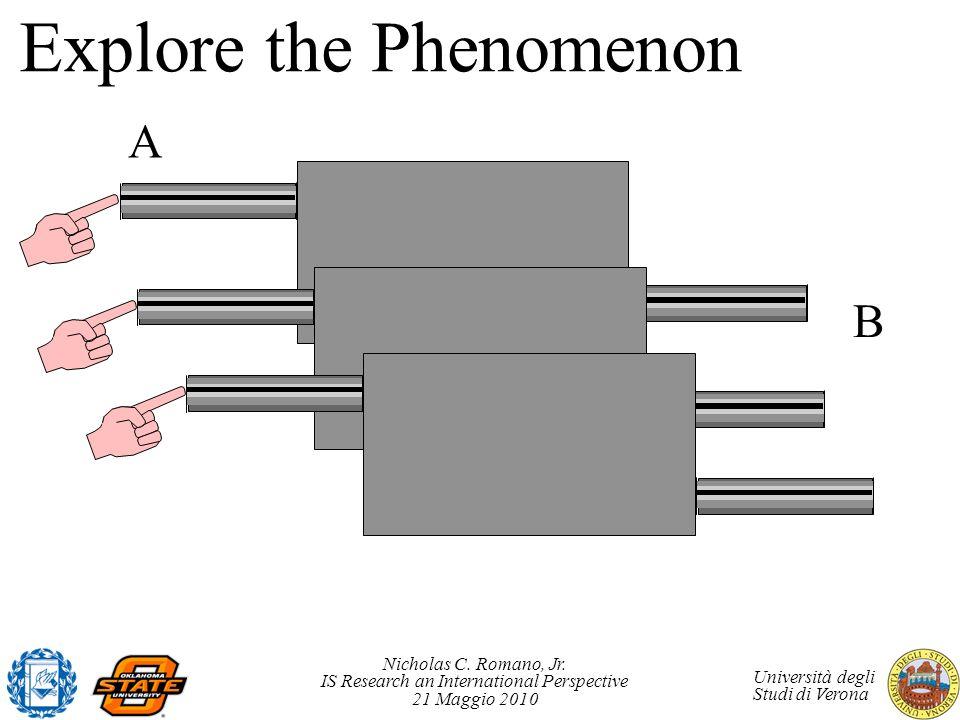 Explore the Phenomenon