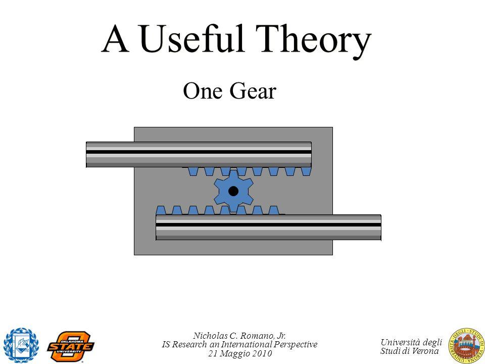 A Useful Theory One Gear