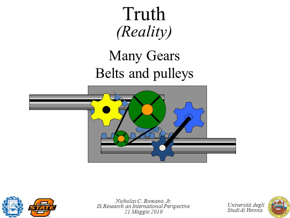Truth (Reality) Many Gears Belts and pulleys