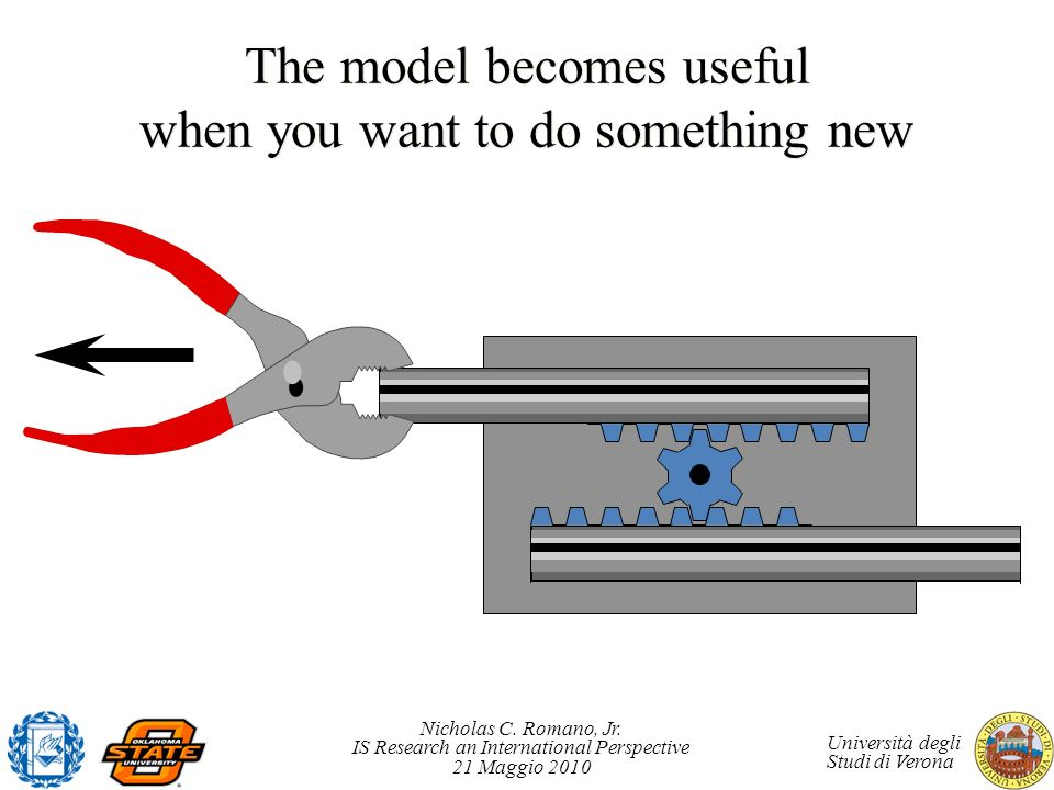 The model becomes useful when you want to do something new