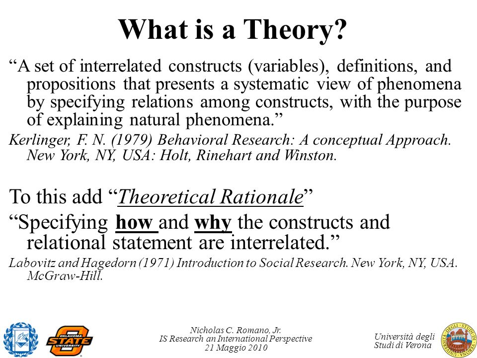 What is a Theory To this add Theoretical Rationale