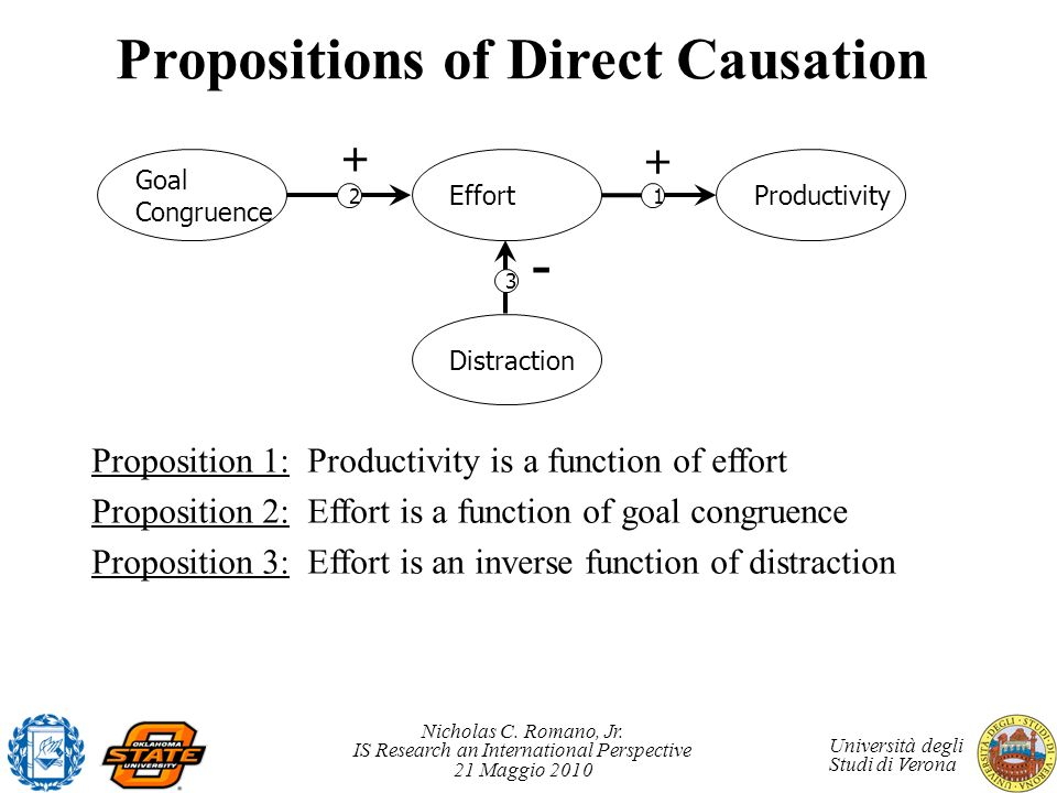 Propositions of Direct Causation