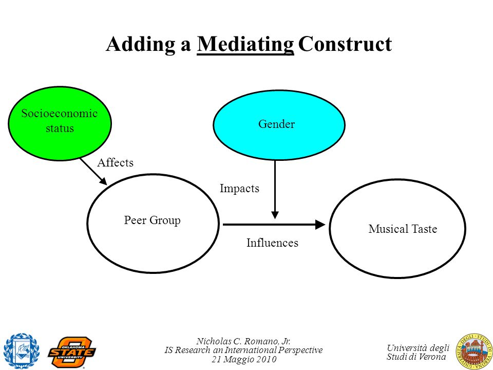 Adding a Mediating Construct