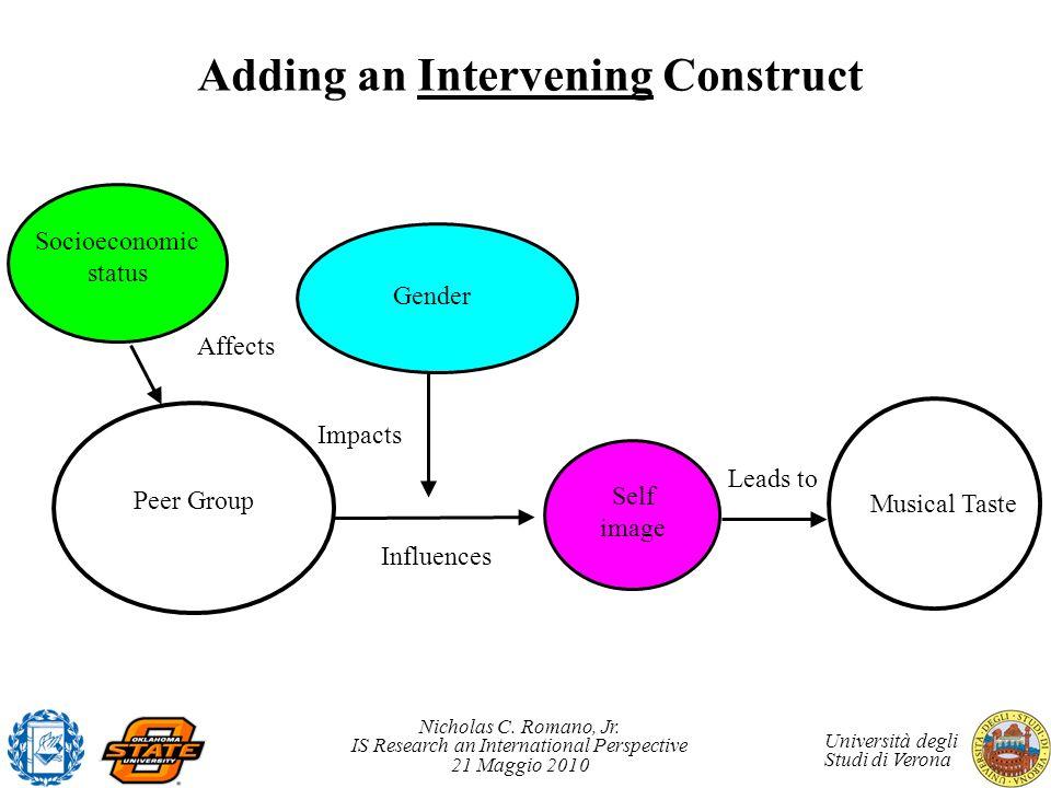 Adding an Intervening Construct