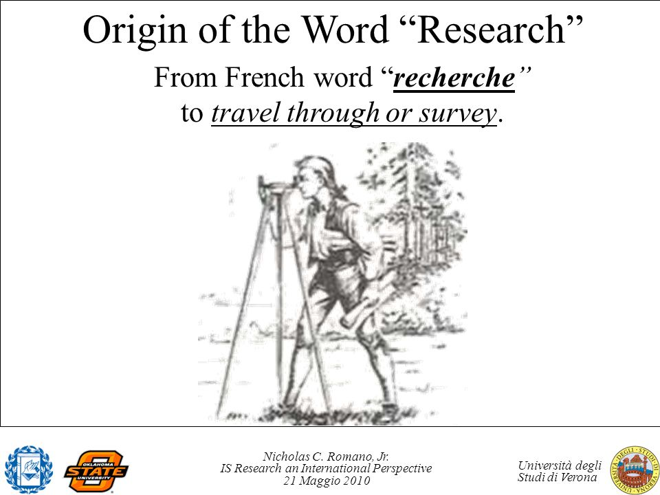 Origin of the Word Research