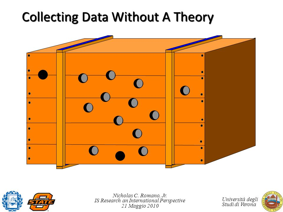 Collecting Data Without A Theory