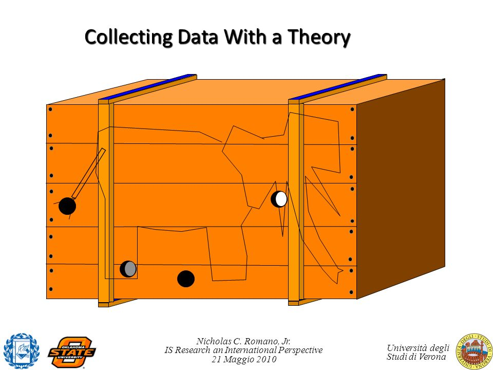 Collecting Data With a Theory