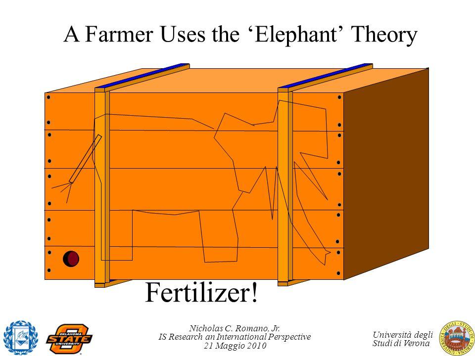 A Farmer Uses the 'Elephant' Theory