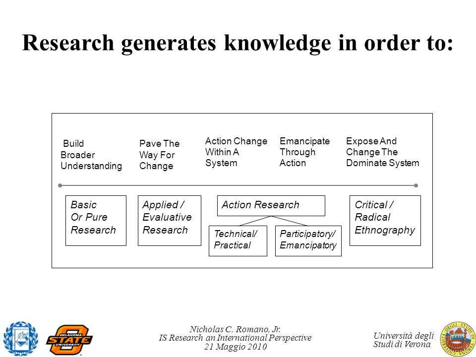 Research generates knowledge in order to: