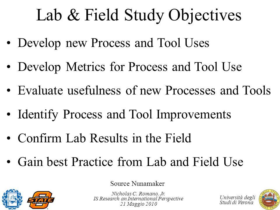 Lab & Field Study Objectives