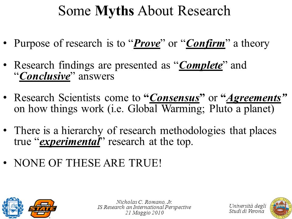 Some Myths About Research
