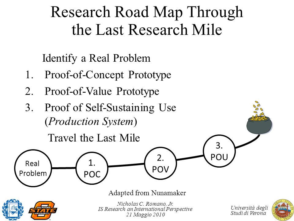 Research Road Map Through the Last Research Mile