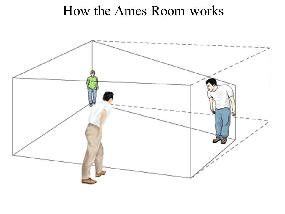 How the Ames Room works Figure 3.25 from: