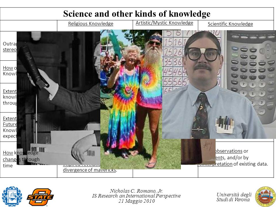 Science and other kinds of knowledge