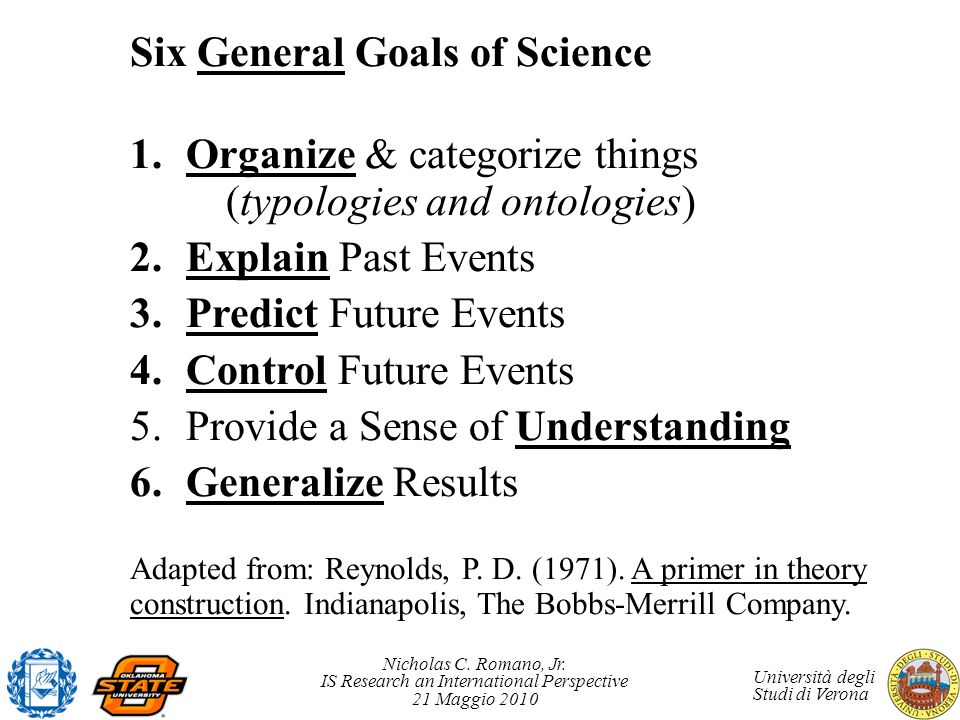 Six General Goals of Science