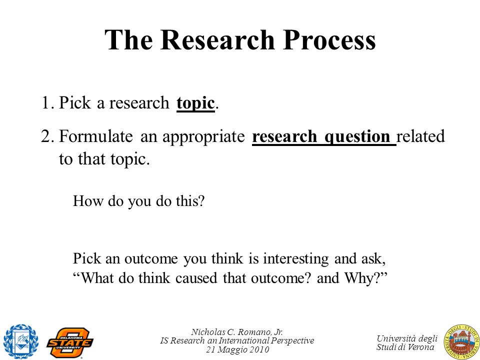 The Research Process Pick a research topic.