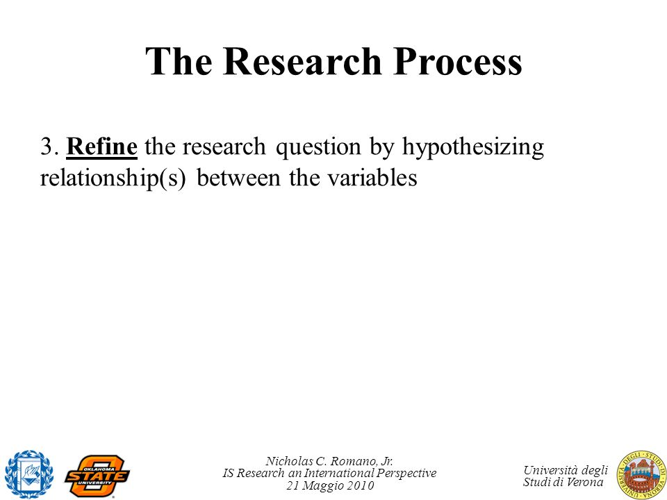 The Research Process 3.