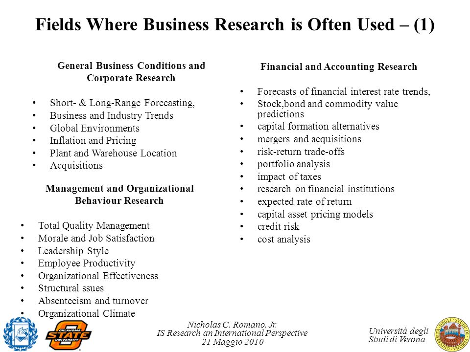 Fields Where Business Research is Often Used – (1)