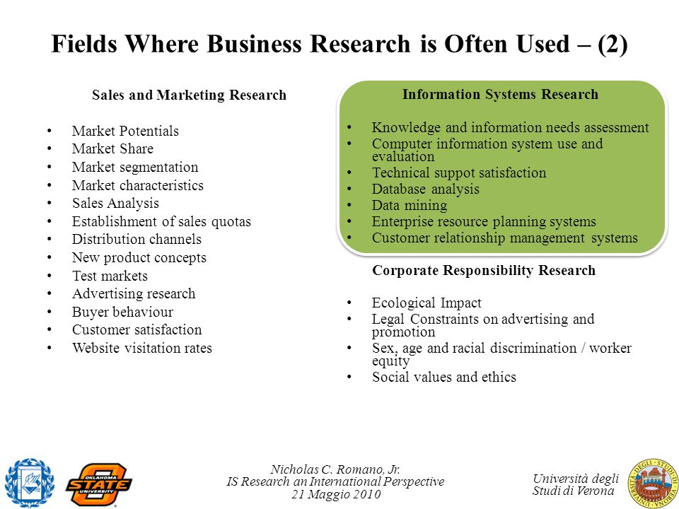 Fields Where Business Research is Often Used – (2)
