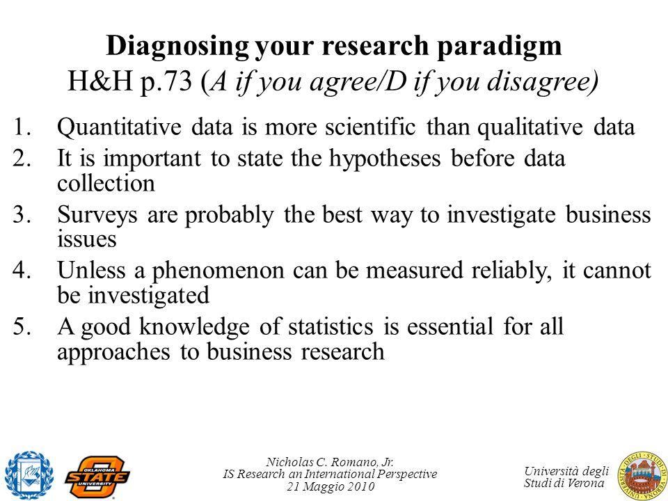 Diagnosing your research paradigm H&H p