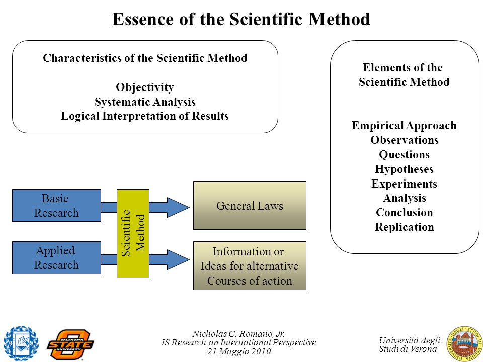 Essence of the Scientific Method