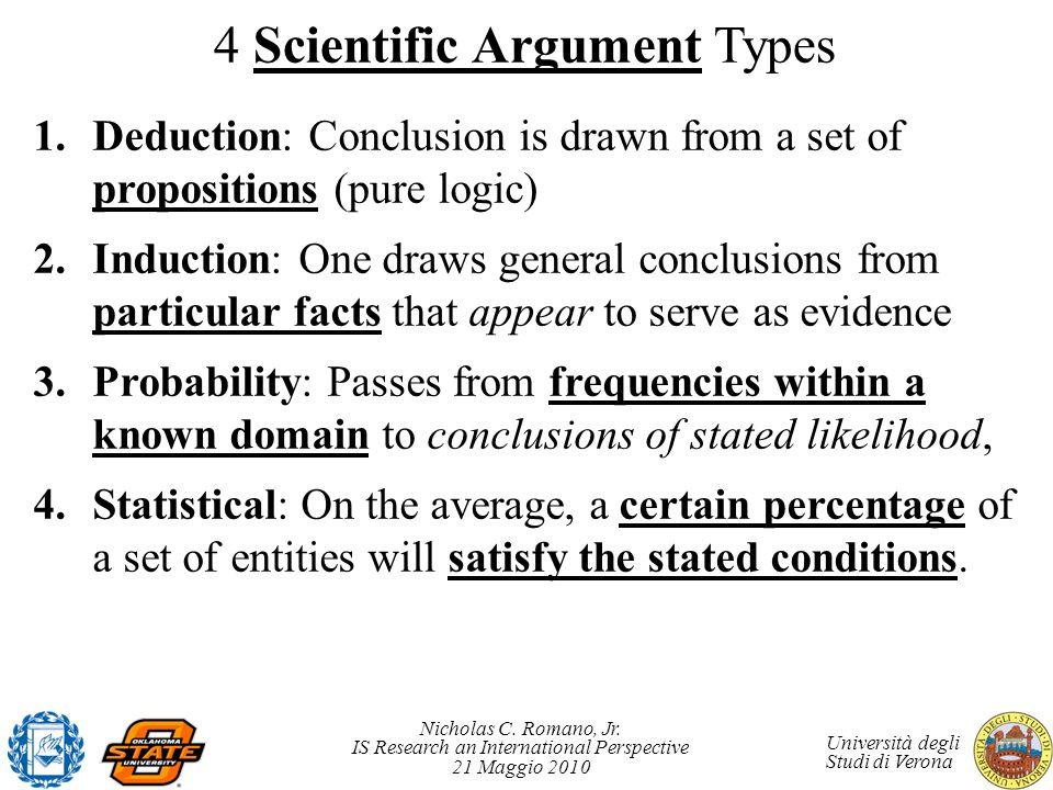4 Scientific Argument Types
