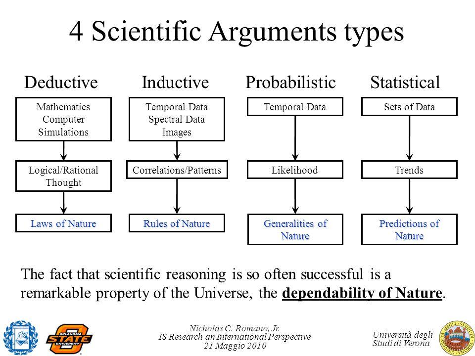 4 Scientific Arguments types