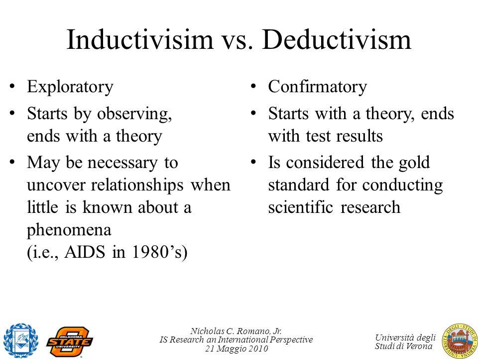 Inductivisim vs. Deductivism