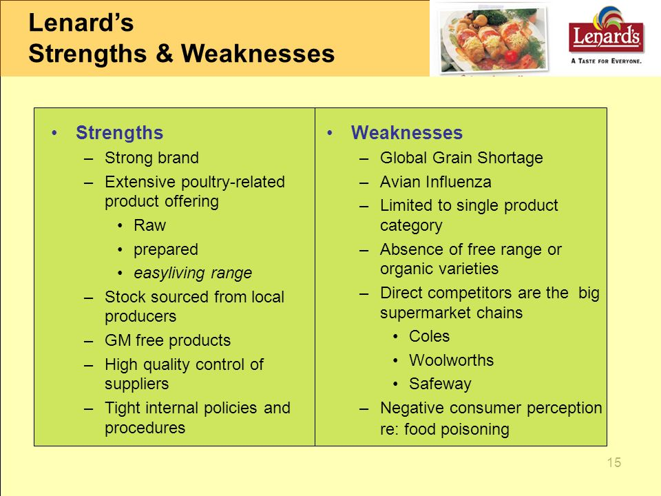 strengths and weaknesses of sainsburys supermarket ltd Iceland foods ltd (2014) 'the iceland story' iceland foods ltd [online]  sainsbury supermarkets consumerism essays] powerful essays 4495 words (128 pages)  there is a direct correlation between the operational plan and a company's strengths and weaknesses the operational plan must also take into consideration the various.