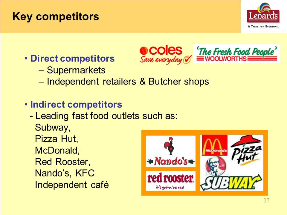 kfc ppt enjoy Kentucky fried chicken:  it has no need more education that why the person who know something can easily enjoy with this product  ppt of kfc case study by:.